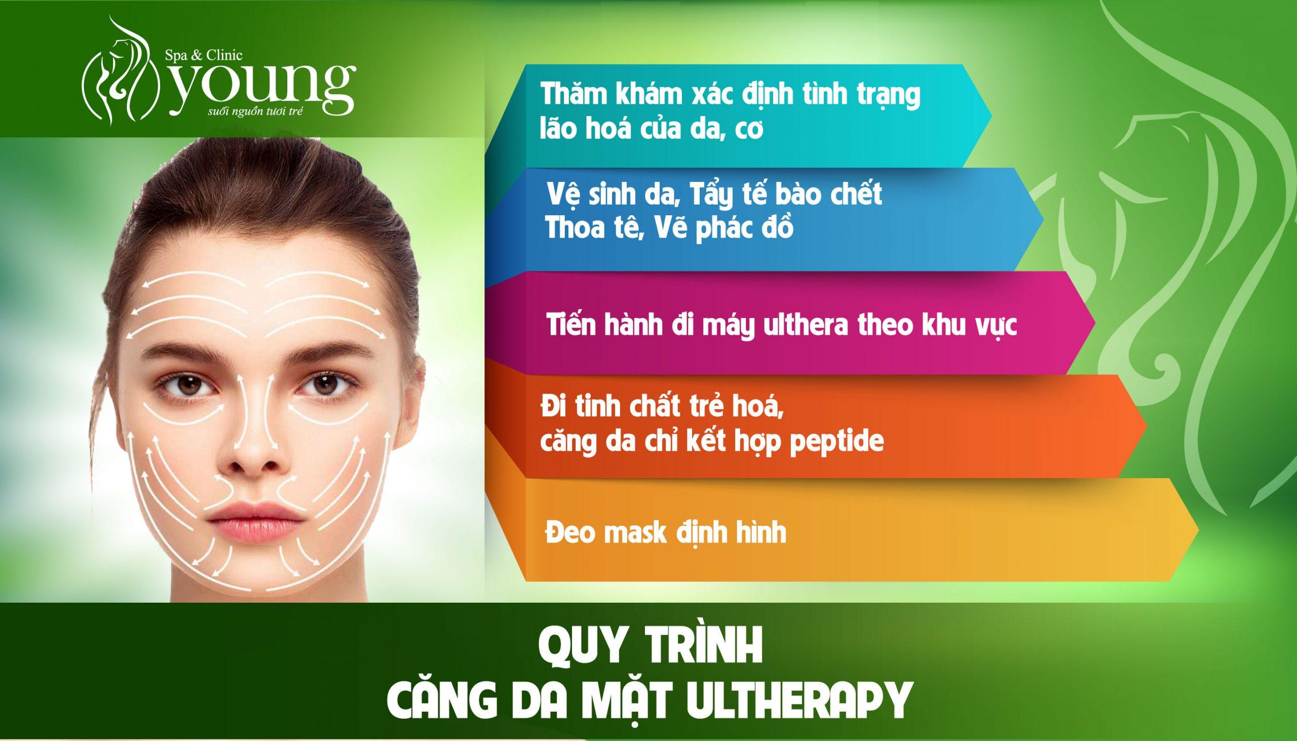 Công Nghệ Nâng Cơ Ultherapy Trẻ Hóa Làn Da tại Young Spa